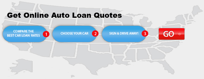 Get Instant Approval on Bad Credit Auto Loans